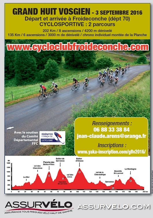 CYCLOSPORTIVE : GRAND HUIT VOSGIEN